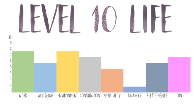 level-10-life
