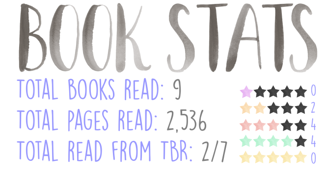 jan-book-stats