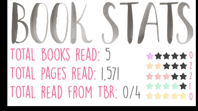 feb-book-stats