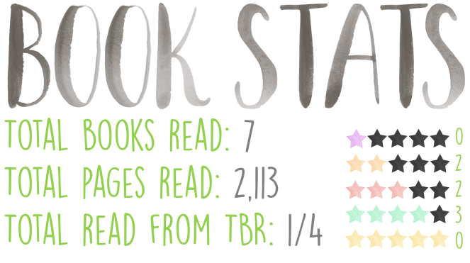 book stats march