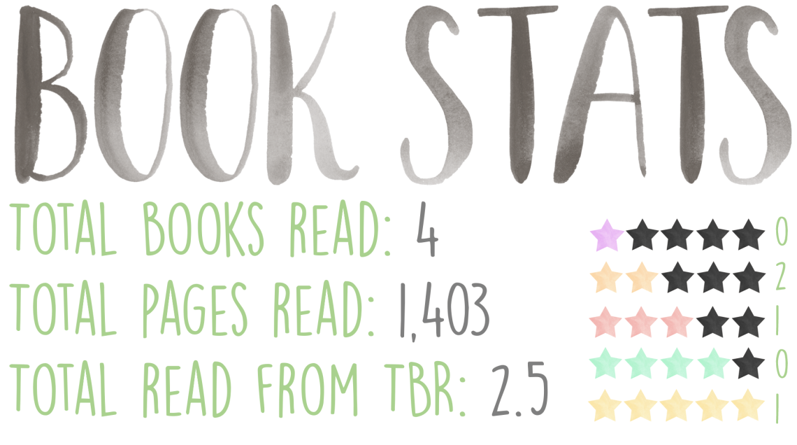 July Book Stats