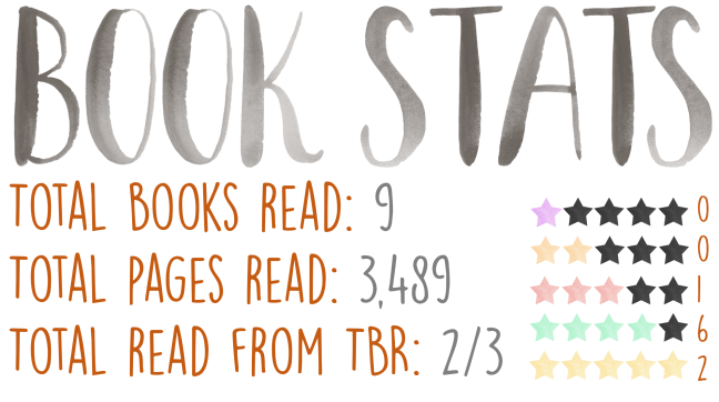 Book Stats