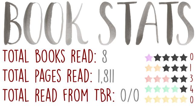 nov-book-stats.png